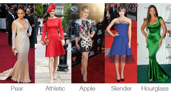 How To Dress For Your Body Type